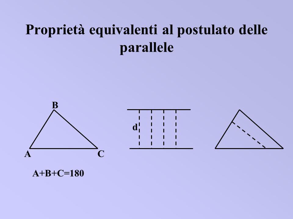Proprietà equivalenti al postulato delle parallele