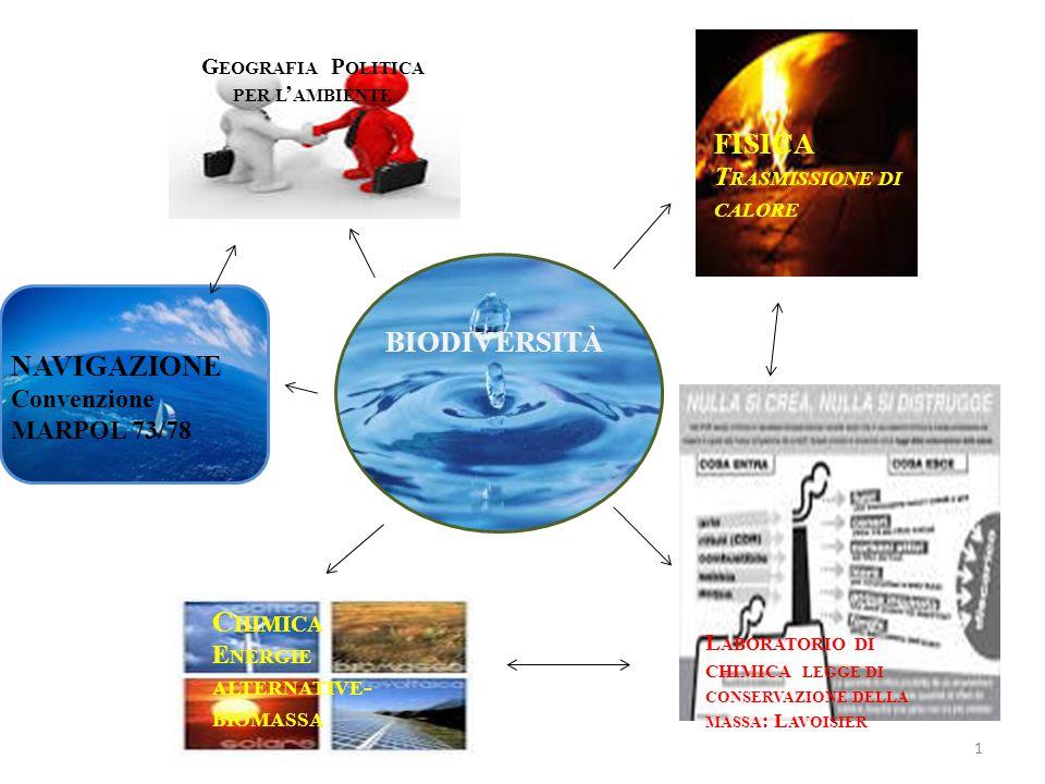 Geografia Politica per l'ambiente