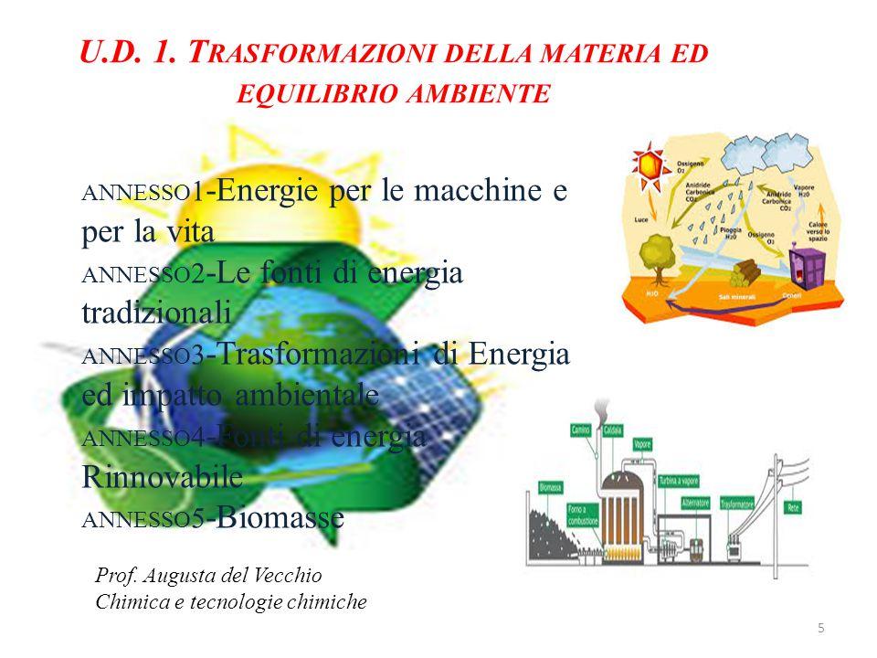U.D. 1. Trasformazioni della materia ed equilibrio ambiente