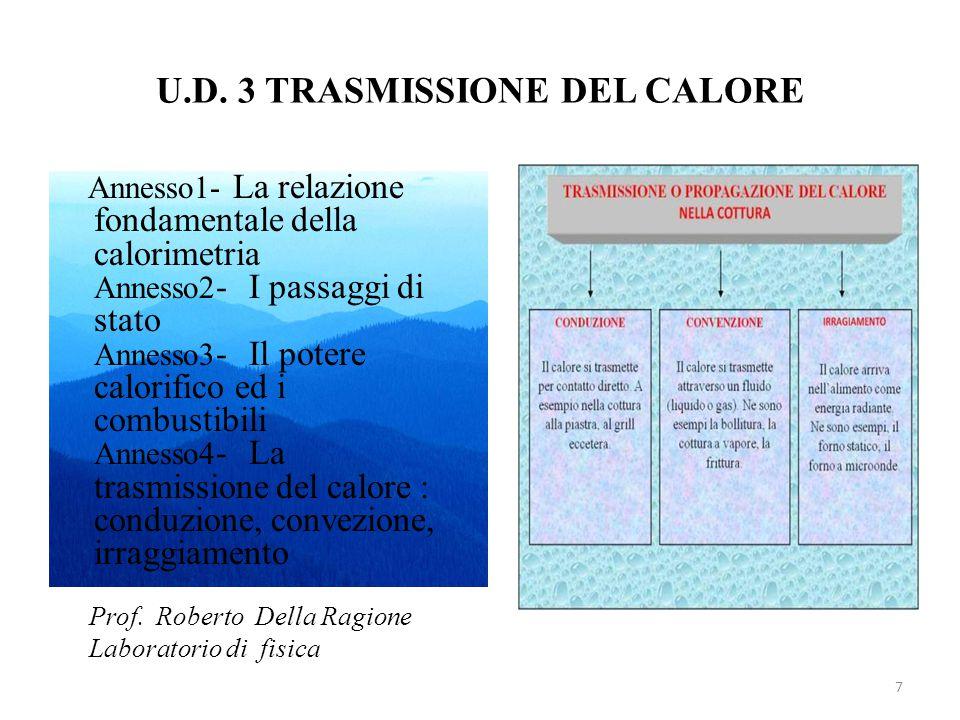 U.D. 3 TRASMISSIONE DEL CALORE