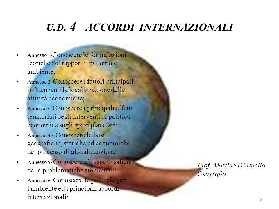 u.d. 4 accordi internazionali