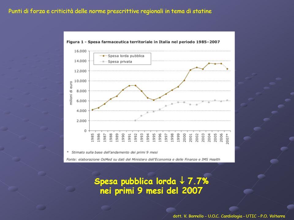 Spesa pubblica lorda  7.7% nei primi 9 mesi del 2007