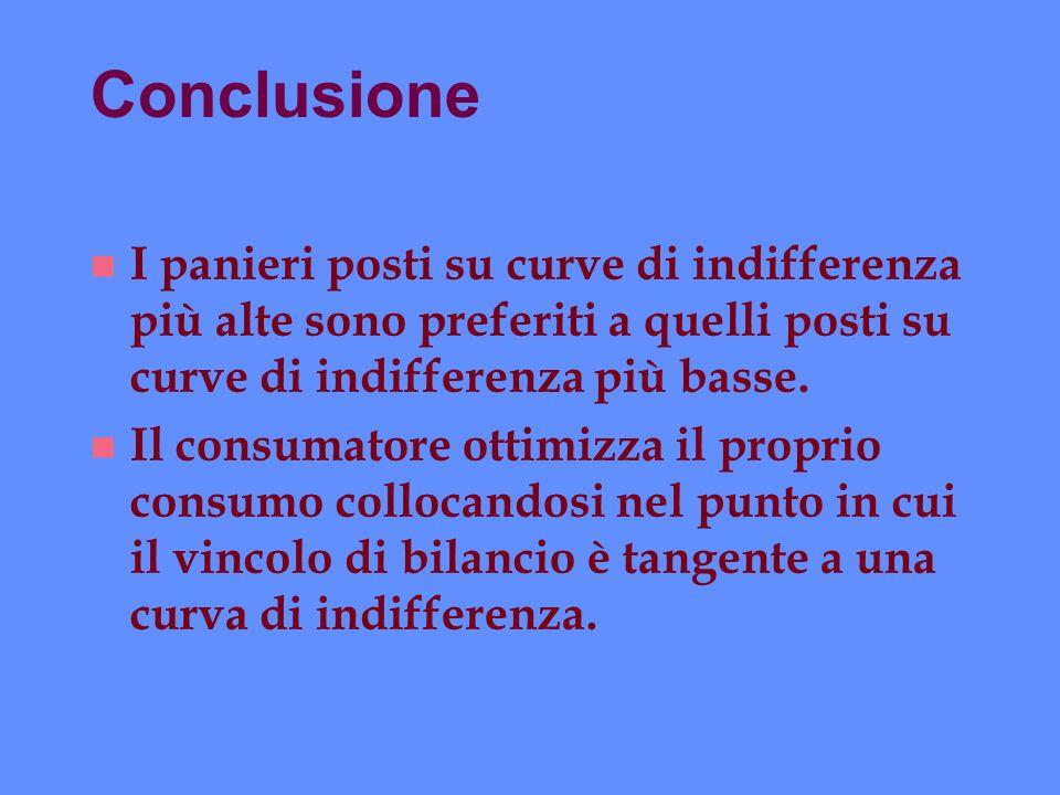 Conclusione I panieri posti su curve di indifferenza più alte sono preferiti a quelli posti su curve di indifferenza più basse.