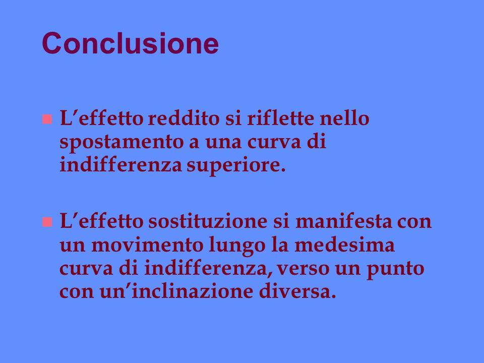 ConclusioneL'effetto reddito si riflette nello spostamento a una curva di indifferenza superiore.