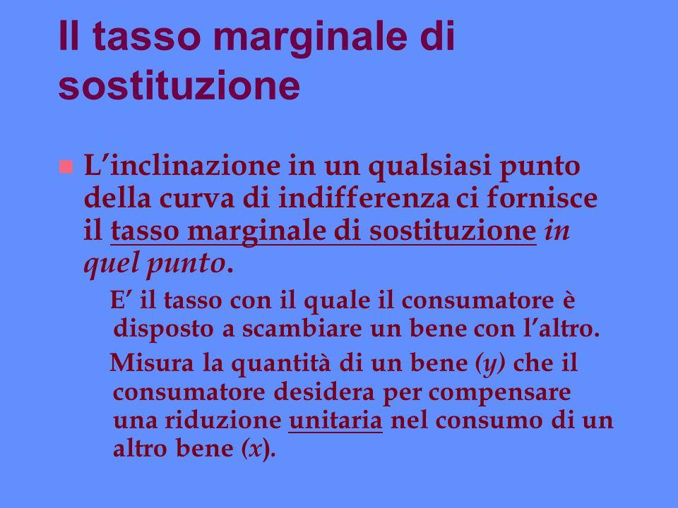 Il tasso marginale di sostituzione