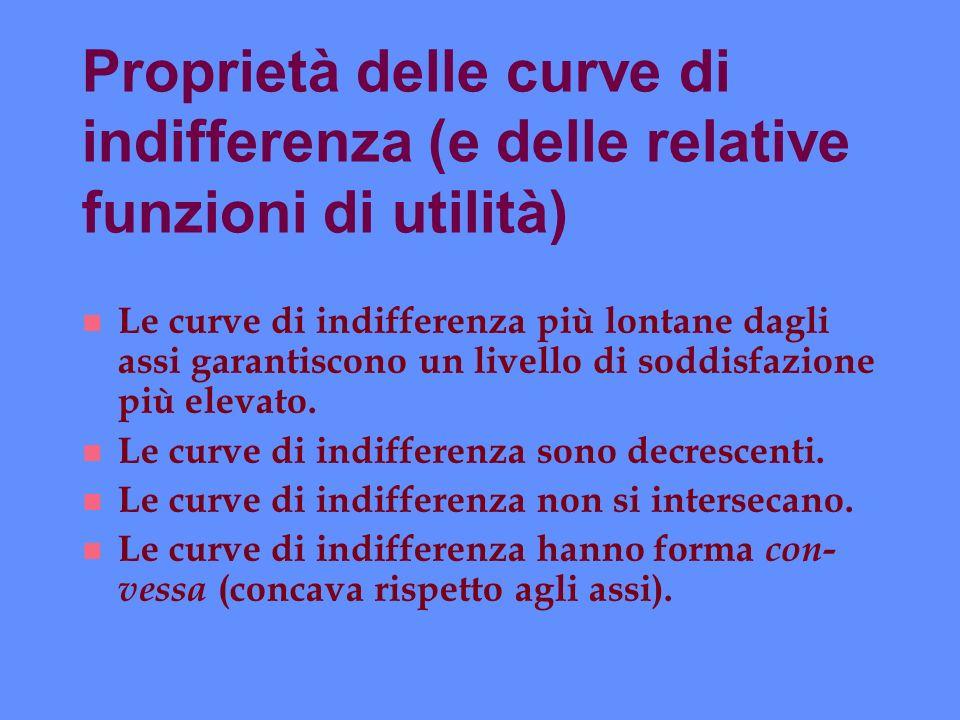 Proprietà delle curve di indifferenza (e delle relative funzioni di utilità)