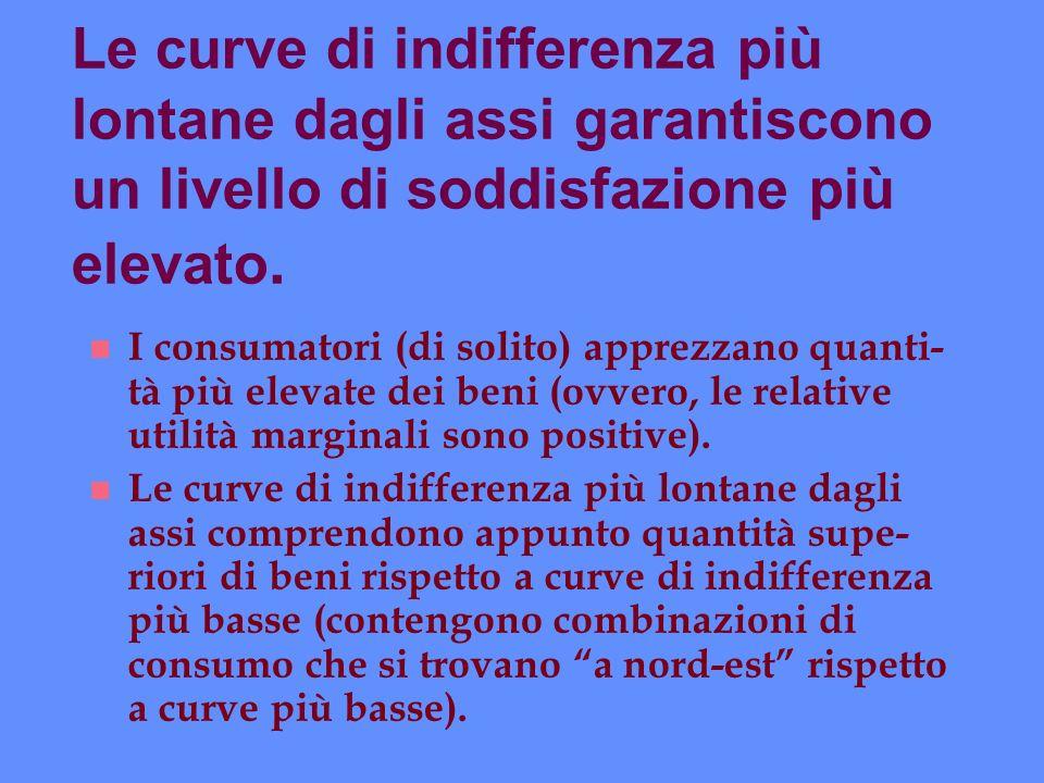 Le curve di indifferenza più lontane dagli assi garantiscono un livello di soddisfazione più elevato.