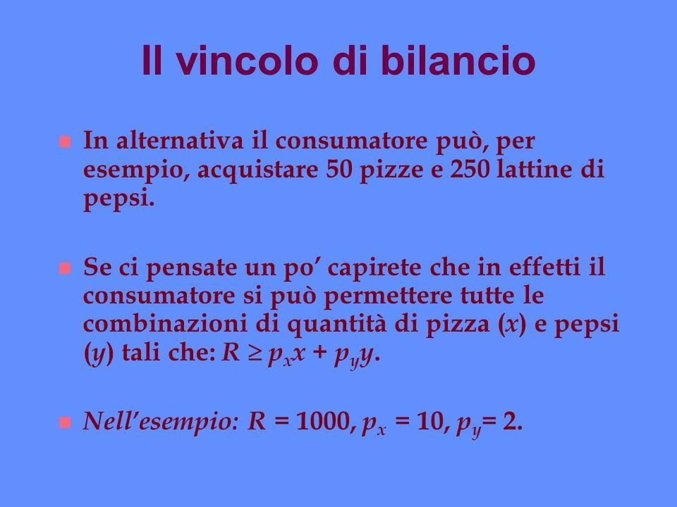 Il vincolo di bilancio In alternativa il consumatore può, per esempio, acquistare 50 pizze e 250 lattine di pepsi.