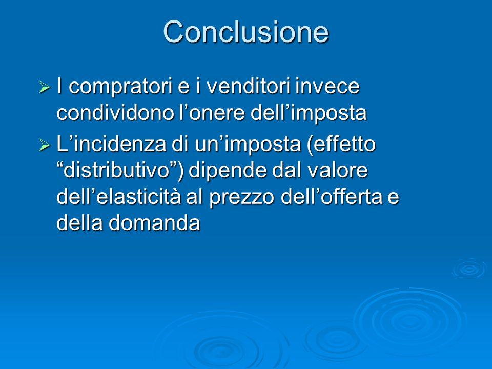 Conclusione I compratori e i venditori invece condividono l'onere dell'imposta.