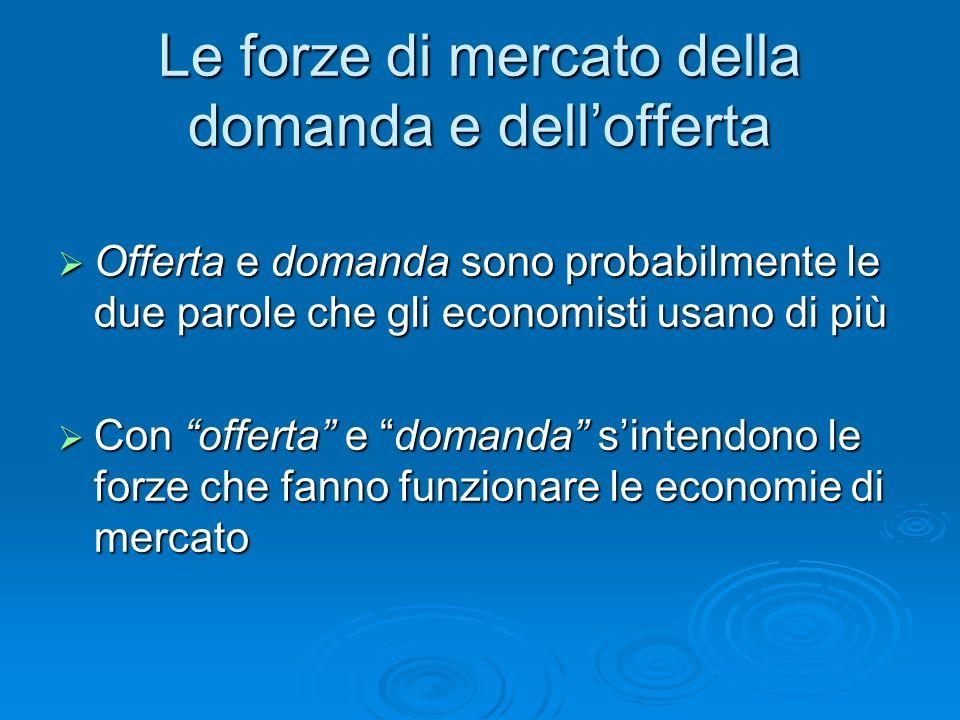 Le forze di mercato della domanda e dell'offerta