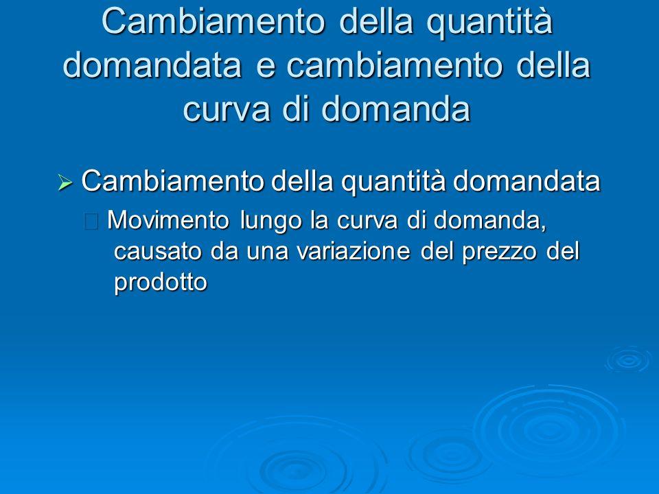 Cambiamento della quantità domandata e cambiamento della curva di domanda