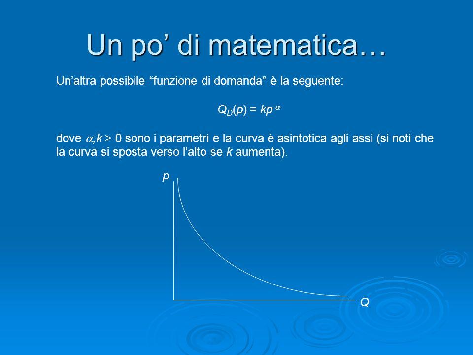 Un po' di matematica… Un'altra possibile funzione di domanda è la seguente: QD(p) = kp-