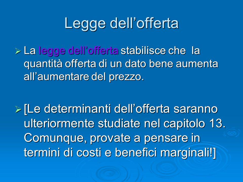 Legge dell'offerta La legge dell'offerta stabilisce che la quantità offerta di un dato bene aumenta all'aumentare del prezzo.