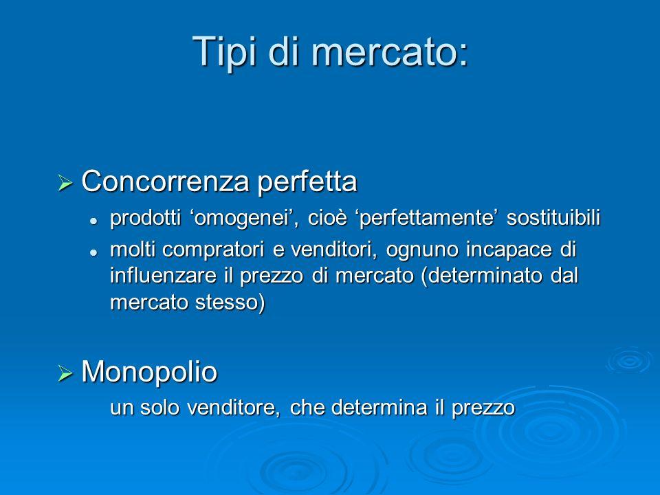 Tipi di mercato: Concorrenza perfetta Monopolio