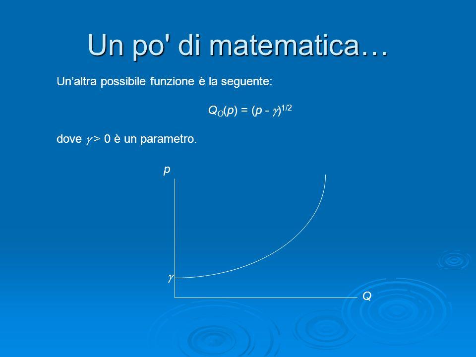 Un po di matematica… Un'altra possibile funzione è la seguente:
