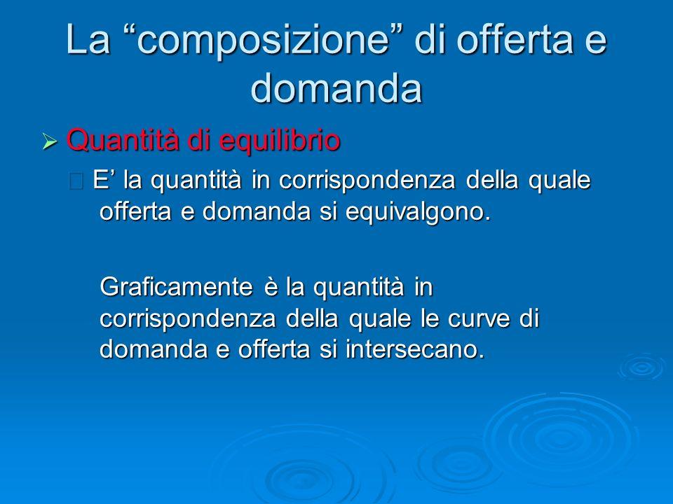 La composizione di offerta e domanda