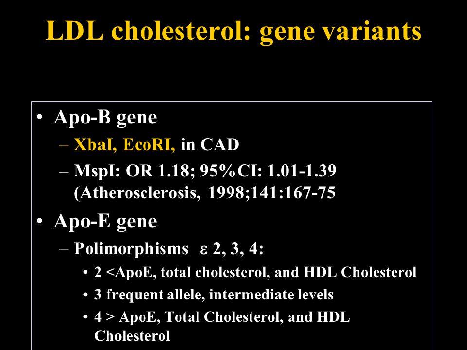 LDL cholesterol: gene variants