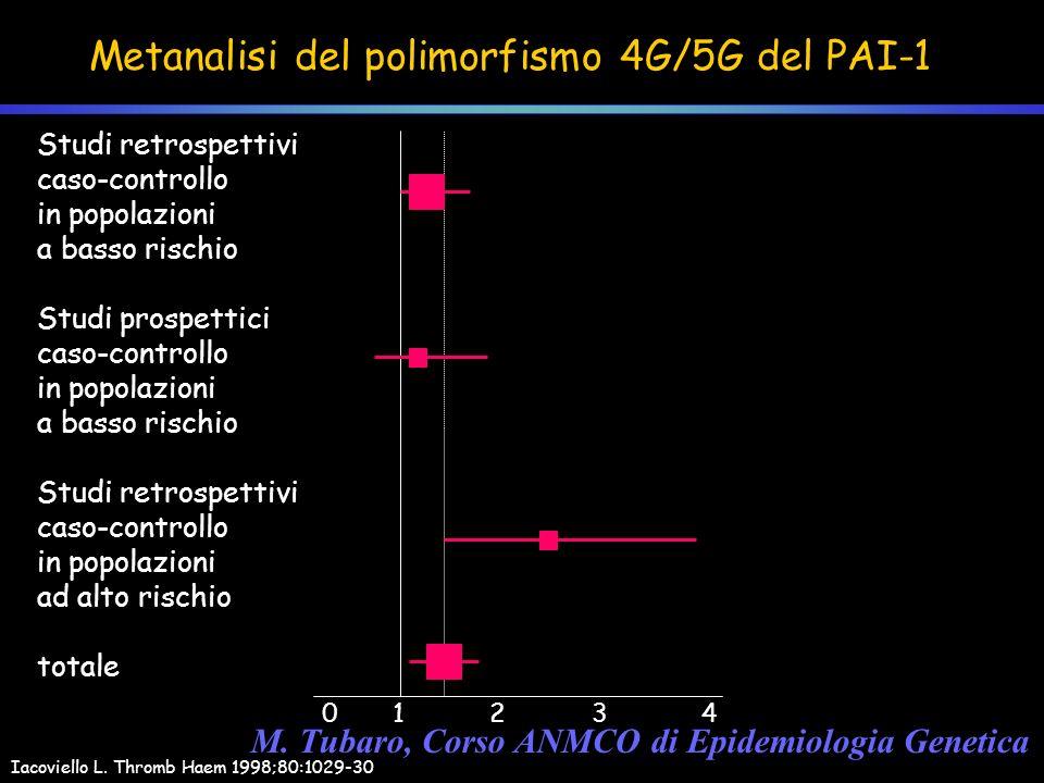 Metanalisi del polimorfismo 4G/5G del PAI-1