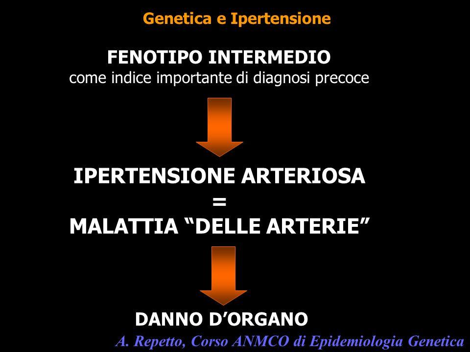 Genetica e Ipertensione