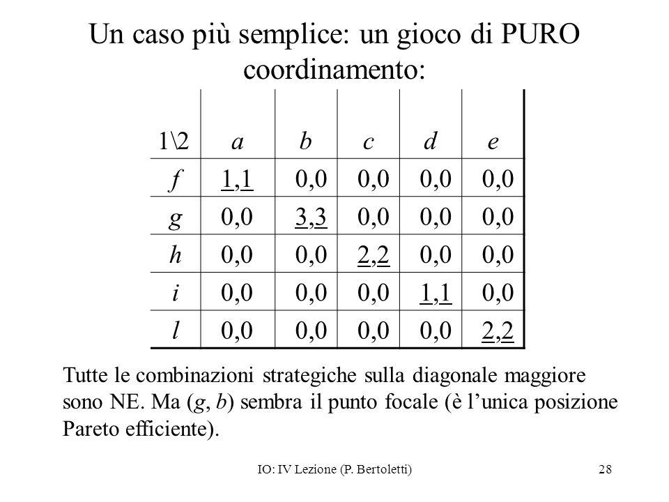 Un caso più semplice: un gioco di PURO coordinamento: