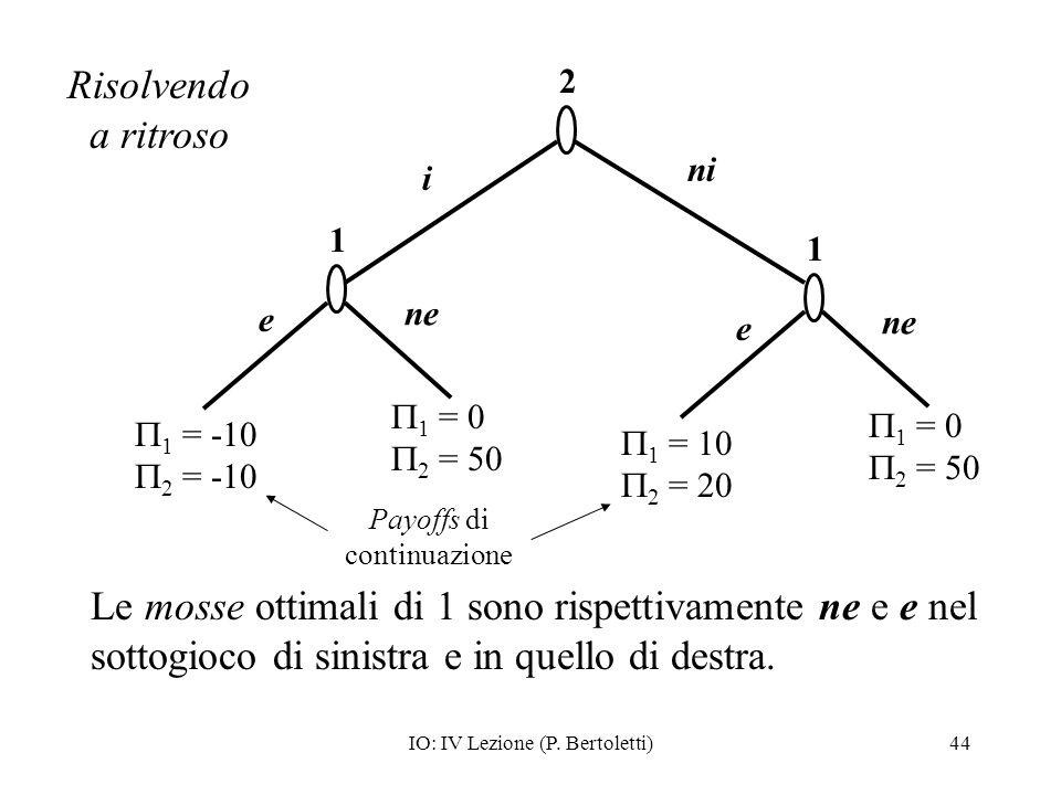 1 = 02 = 50. e. 1 = -10. 2 = -10. 1. ne. 1 = 10. 2 = 20. 2. i. ni. Risolvendo a ritroso. Payoffs di continuazione.