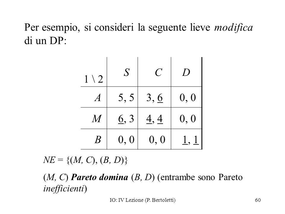 Per esempio, si consideri la seguente lieve modifica di un DP: