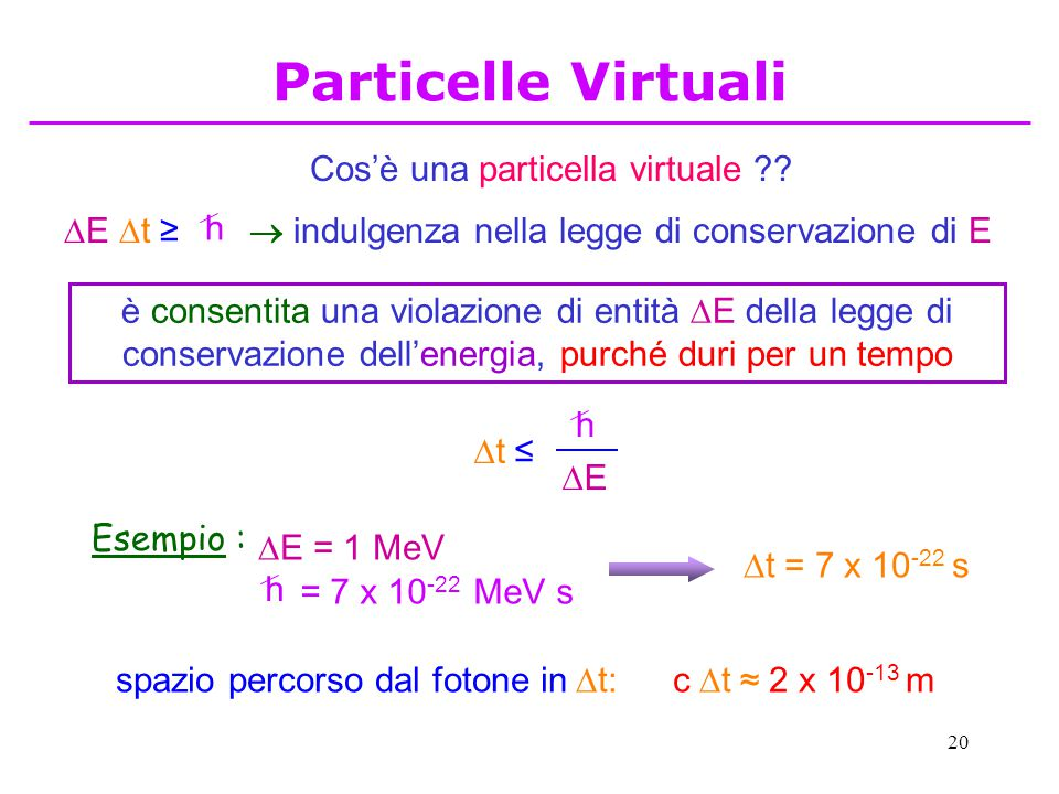 Cos'è una particella virtuale
