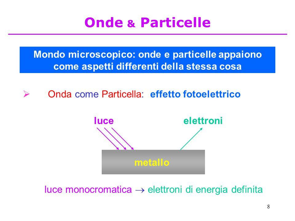 luce monocromatica  elettroni di energia definita