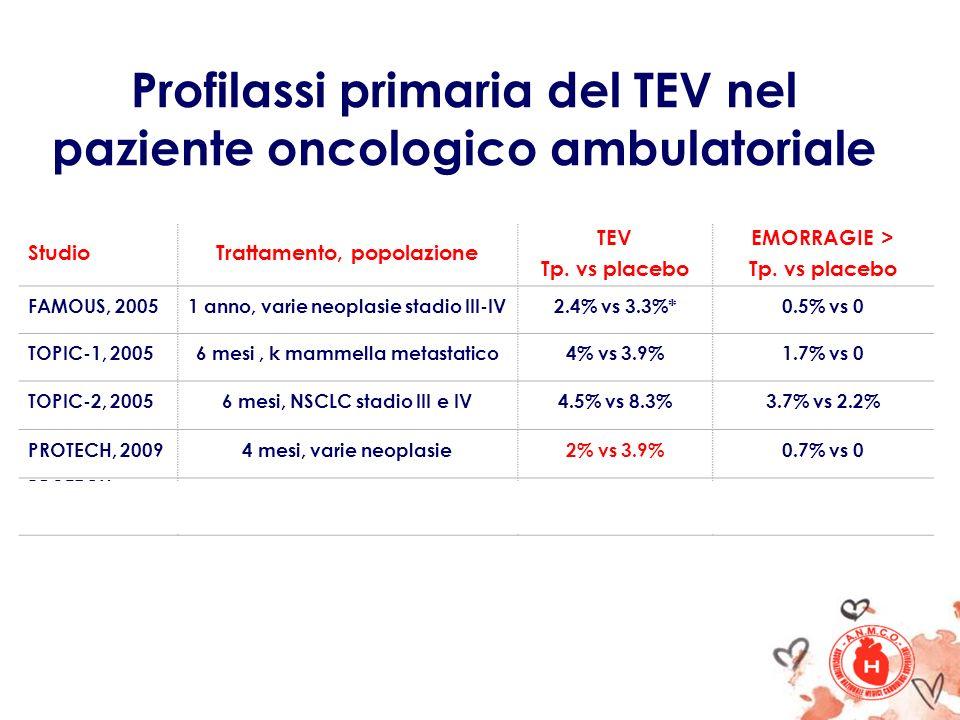 Profilassi primaria del TEV nel paziente oncologico ambulatoriale