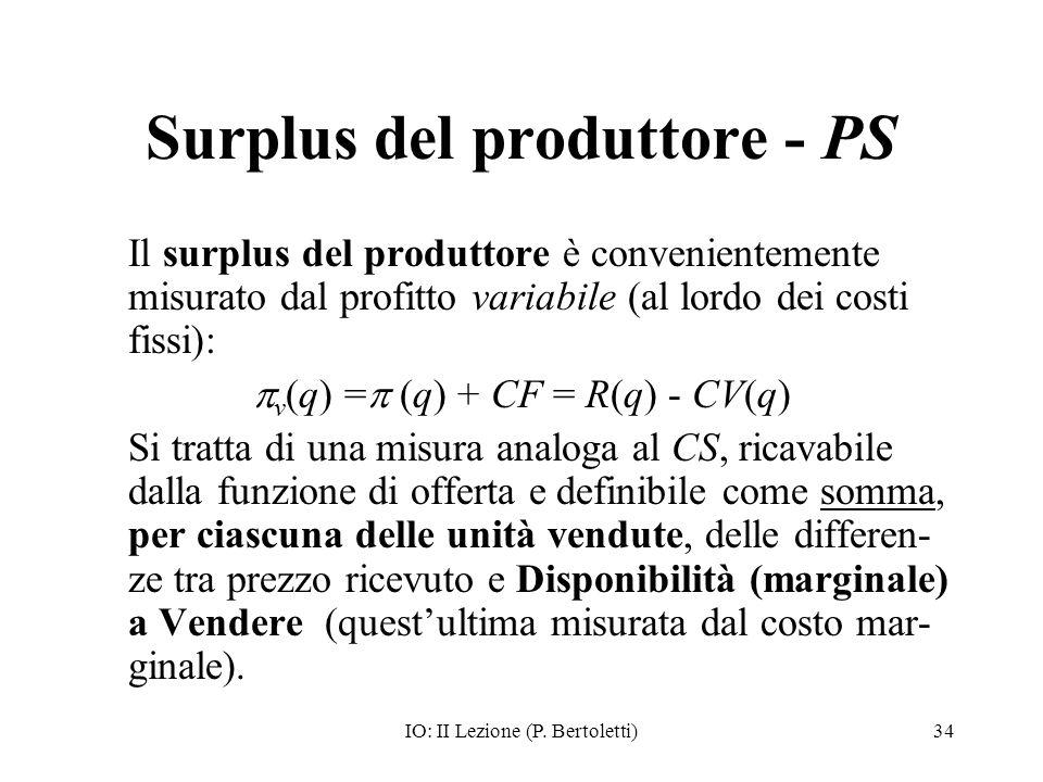 Surplus del produttore - PS