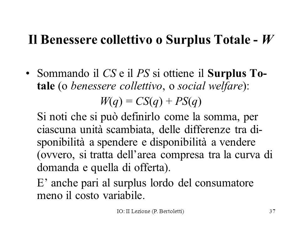 Il Benessere collettivo o Surplus Totale - W