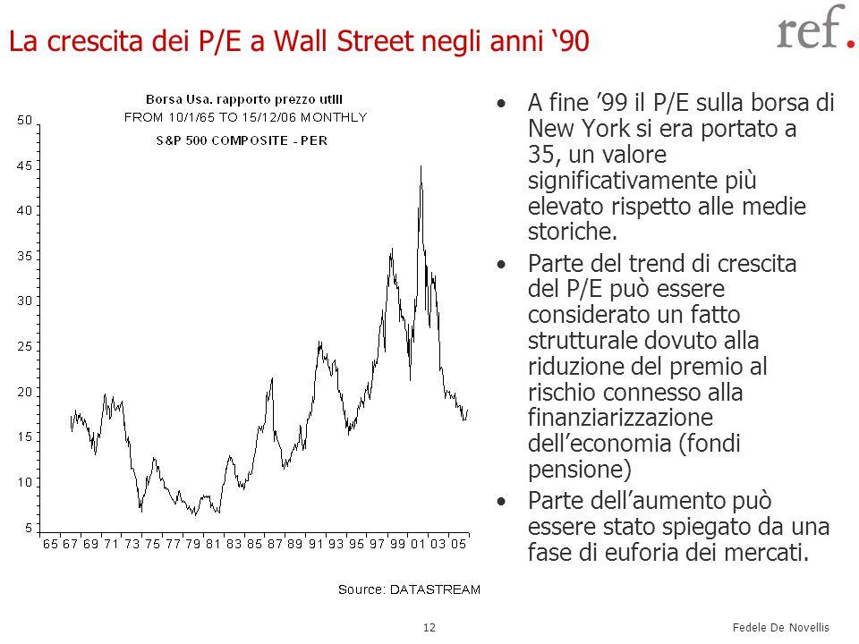 La crescita dei P/E a Wall Street negli anni '90