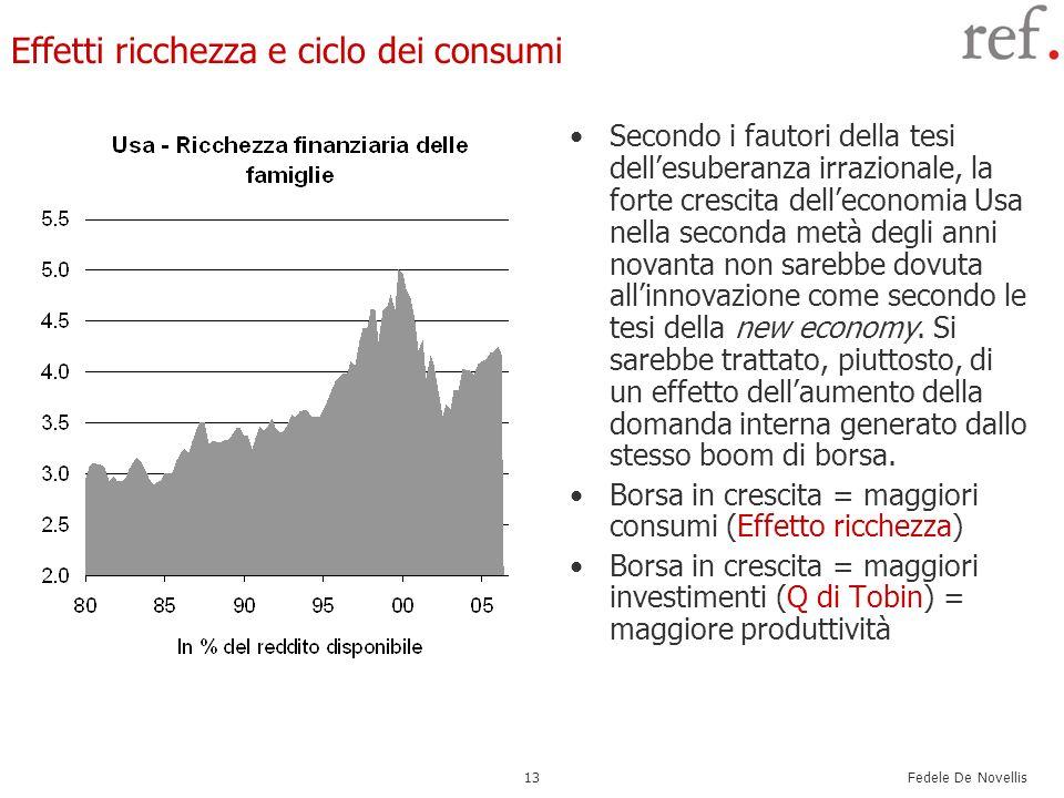 Effetti ricchezza e ciclo dei consumi