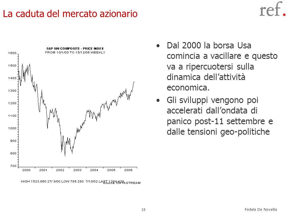 La caduta del mercato azionario