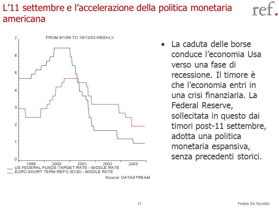L'11 settembre e l'accelerazione della politica monetaria americana
