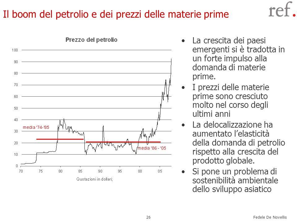 Il boom del petrolio e dei prezzi delle materie prime