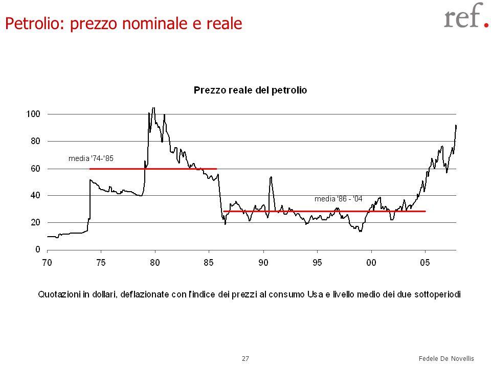 Petrolio: prezzo nominale e reale