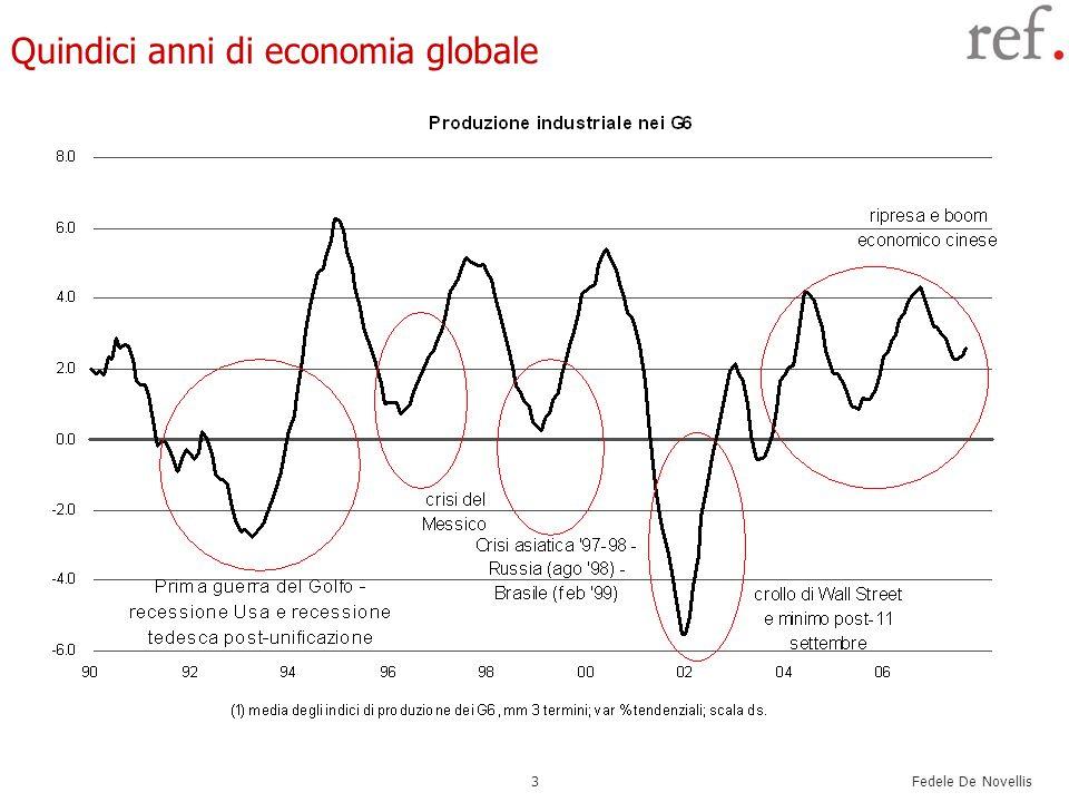 Quindici anni di economia globale