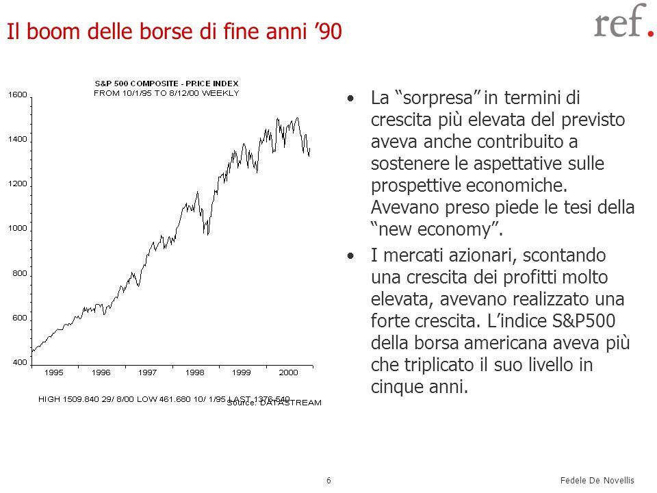 Il boom delle borse di fine anni '90