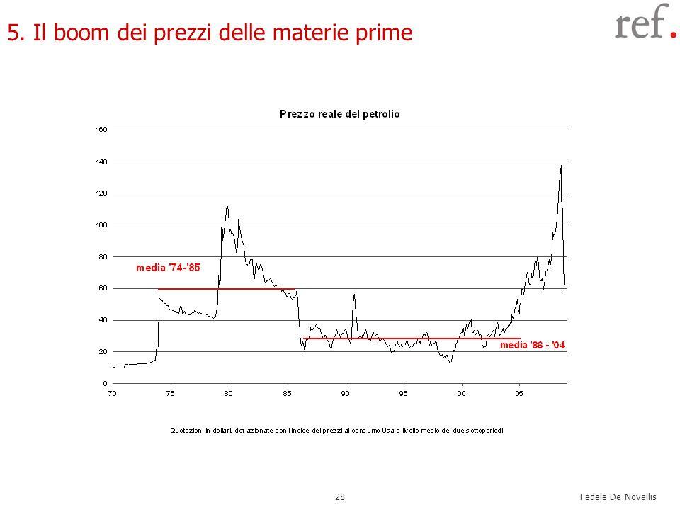 5. Il boom dei prezzi delle materie prime
