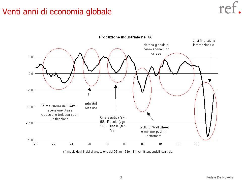 Venti anni di economia globale