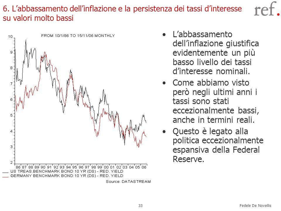 6. L'abbassamento dell'inflazione e la persistenza dei tassi d'interesse su valori molto bassi