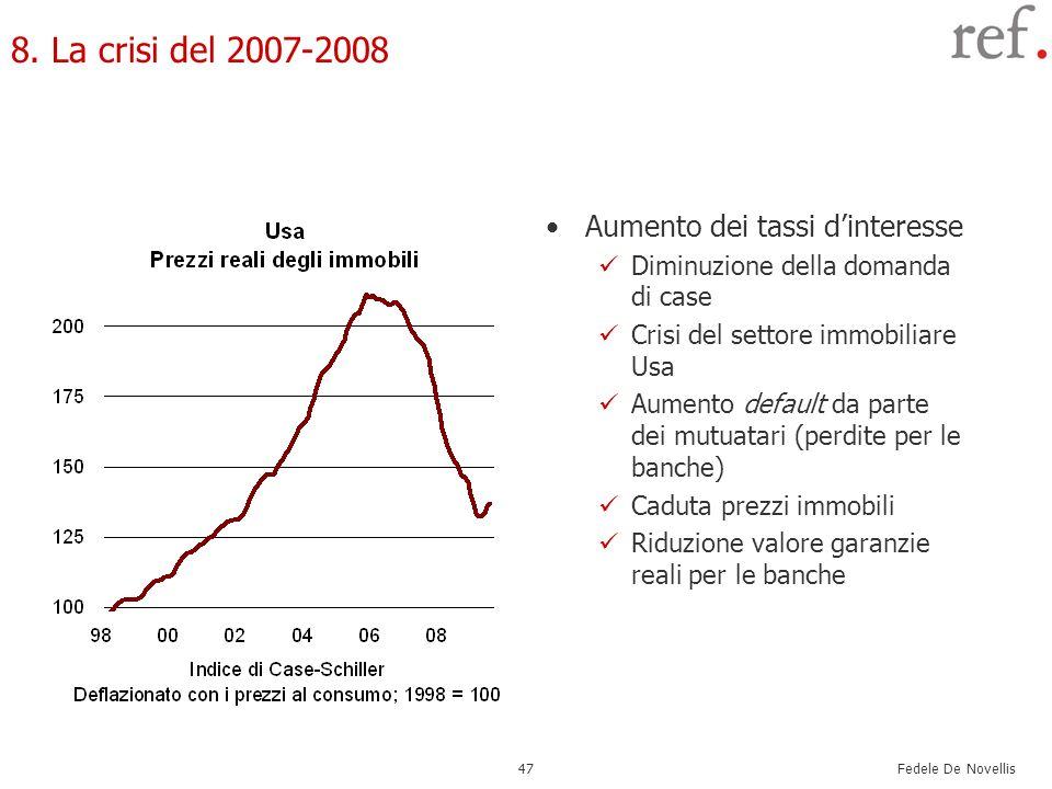 8. La crisi del 2007-2008 Aumento dei tassi d'interesse