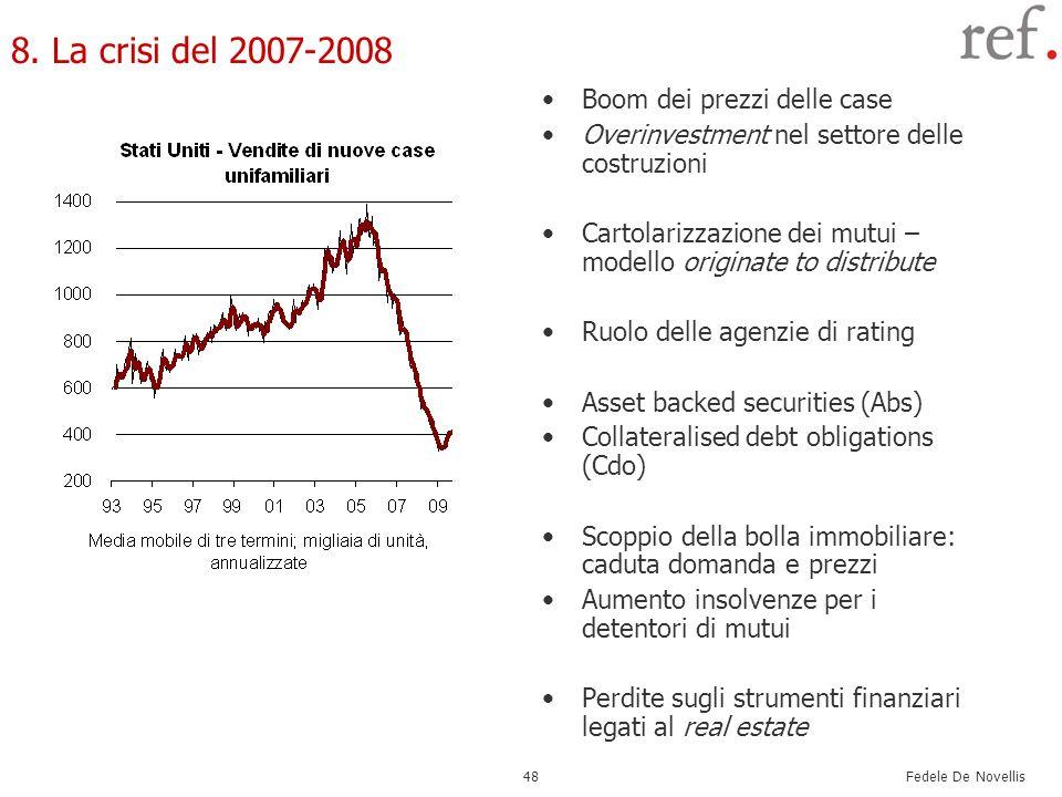 8. La crisi del 2007-2008 Boom dei prezzi delle case
