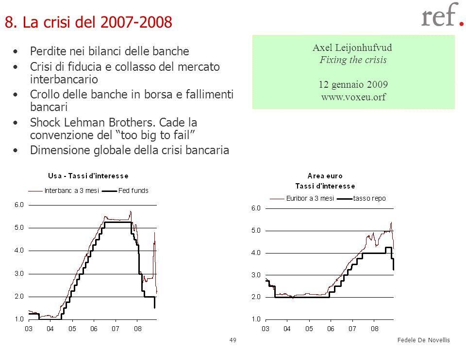 8. La crisi del 2007-2008 Perdite nei bilanci delle banche