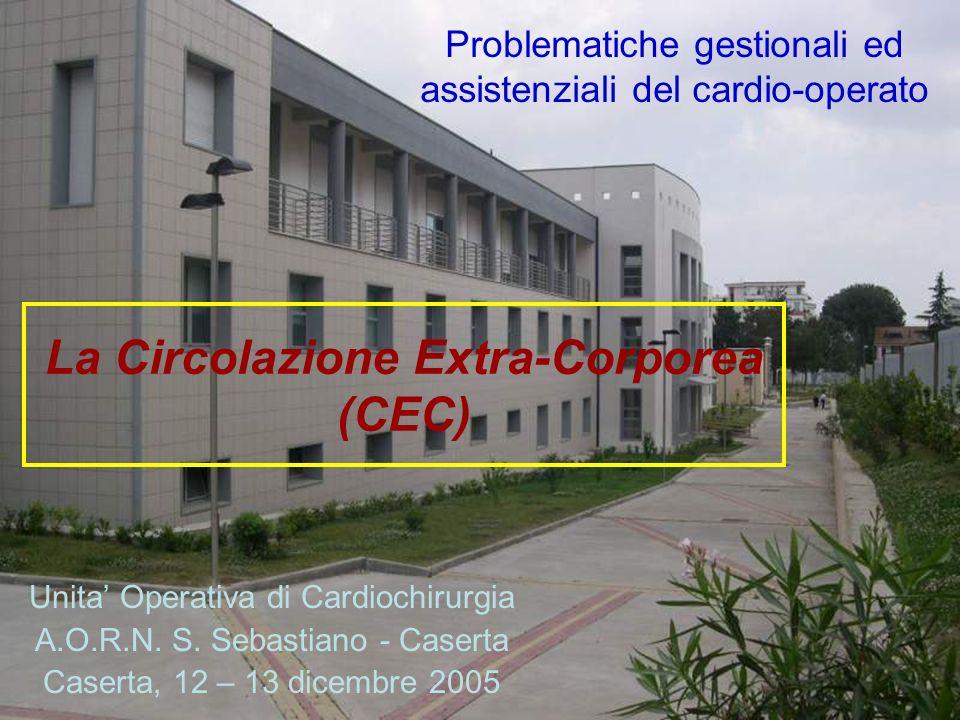 La Circolazione Extra-Corporea (CEC)