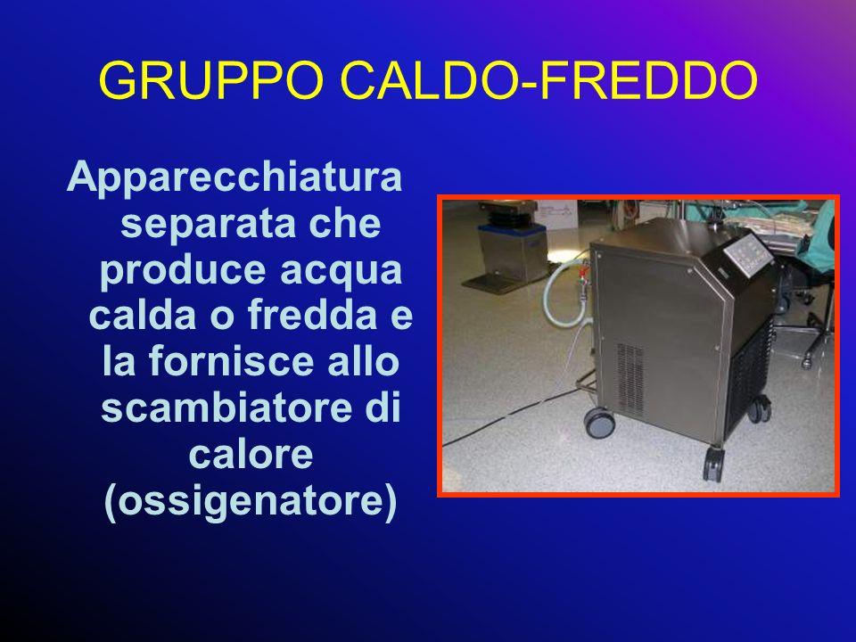 GRUPPO CALDO-FREDDO Apparecchiatura separata che produce acqua calda o fredda e la fornisce allo scambiatore di calore (ossigenatore)