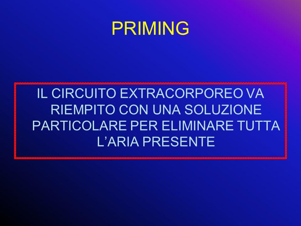 PRIMING IL CIRCUITO EXTRACORPOREO VA RIEMPITO CON UNA SOLUZIONE PARTICOLARE PER ELIMINARE TUTTA L'ARIA PRESENTE.