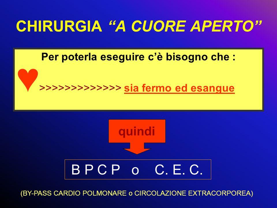 CHIRURGIA A CUORE APERTO