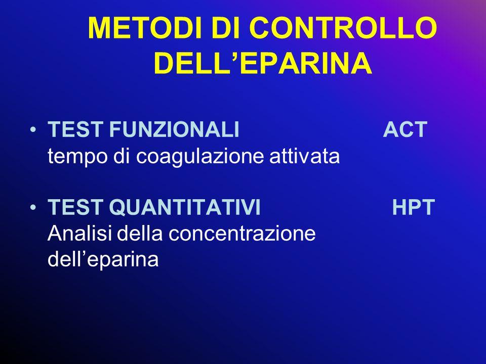 METODI DI CONTROLLO DELL'EPARINA